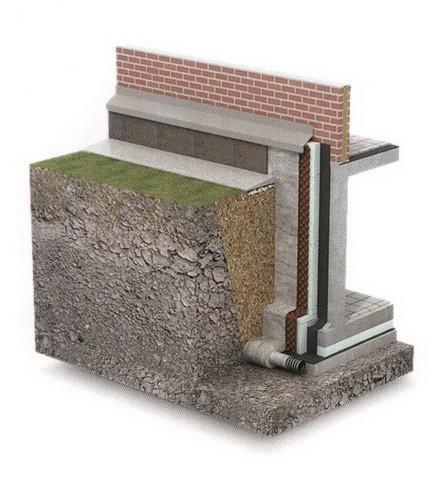 Как утеплить фундамент дома снаружи фото 1