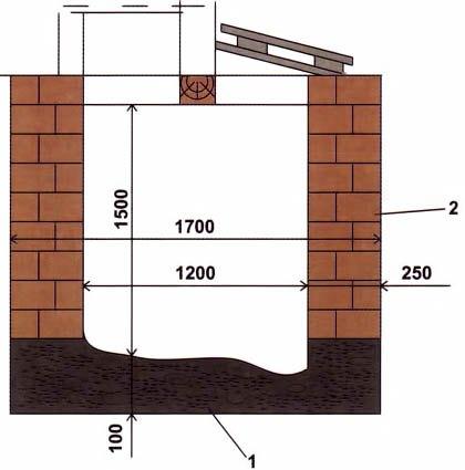 фундамент для туалета